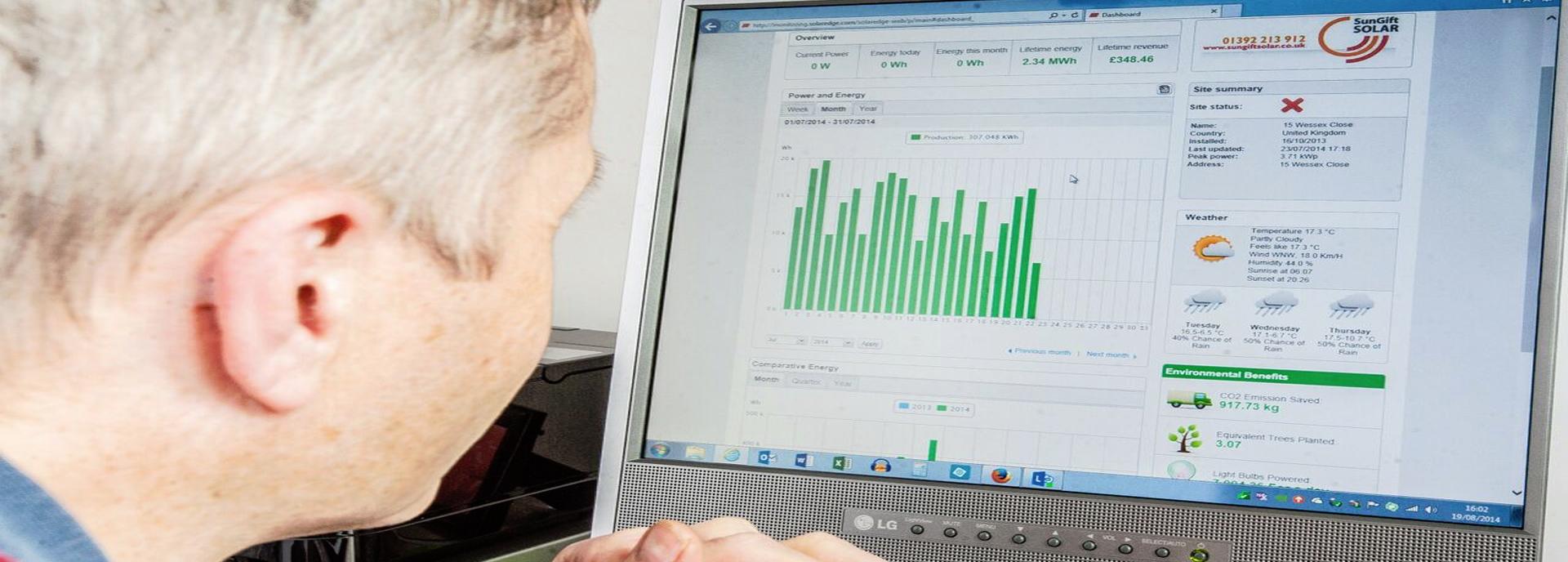 Solar PV Monitoring