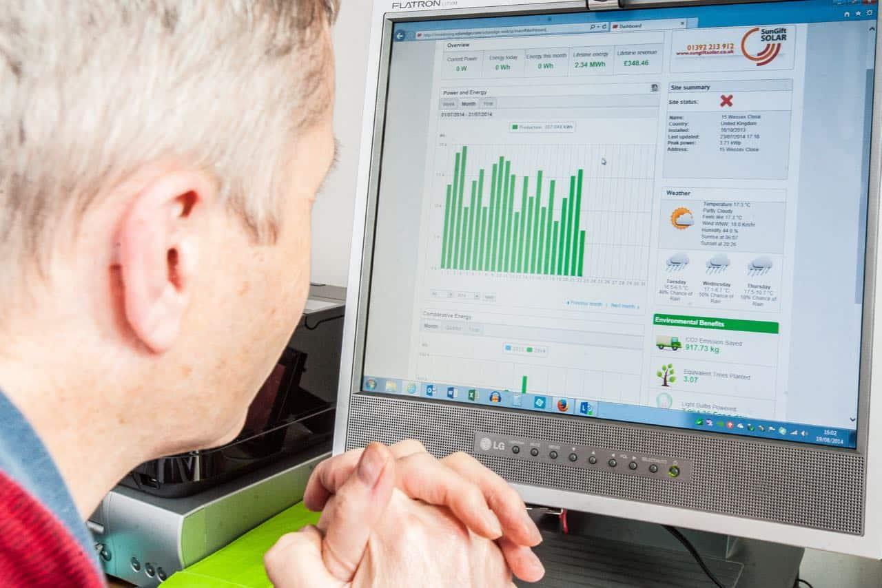 solar panel computer statistics
